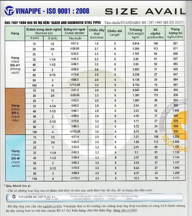 Tiêu chuẩn BS1387:1985 ống thép mạ kẽm Vinapipe
